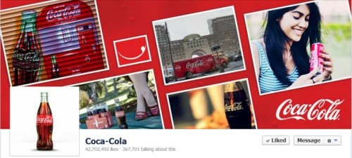 Coca Cola Facebook Engagement Rate